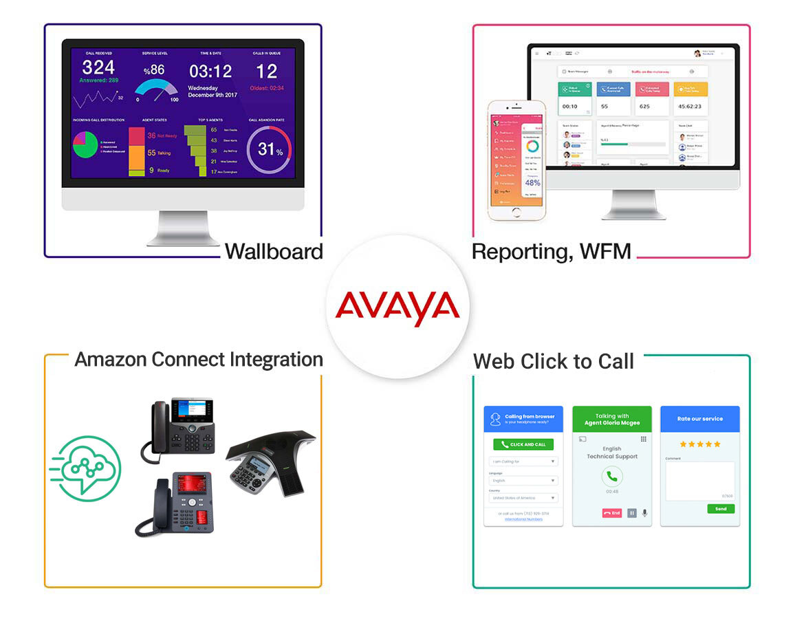 Avaya CMS Reporting  Guide by Comstice